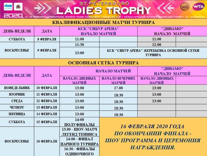 расписание матчей турнира