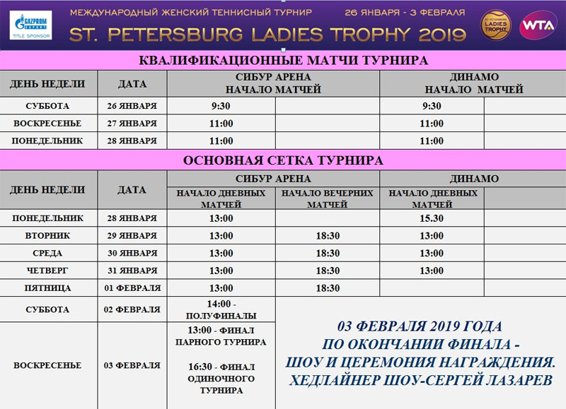 Сетка теннисного турнира в Петербурге