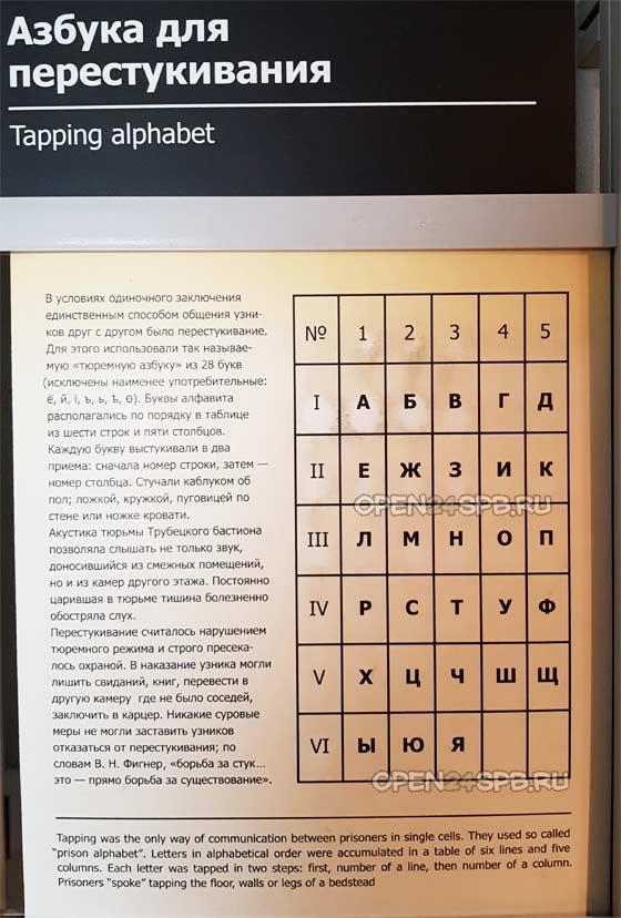 азбука для перестукивания