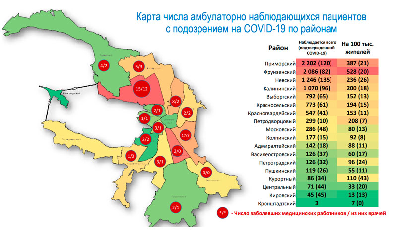 карта распространения covid-19 по районам