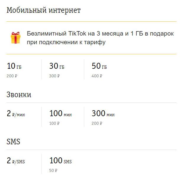 цены связь Z Санкт-Петербург