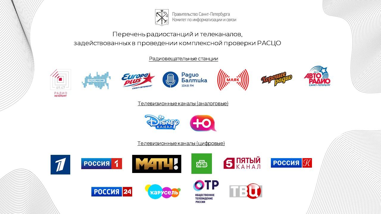 Перечень телеканалов и радиостанций
